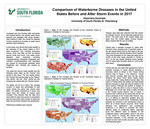 Using GIS to Map the Occurrence of Four Waterborne Diseases After Tropical Storm Events in the Mainland United States in 2017