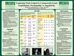 Exploring Traits Linked to Commercial Sexual Exploitation: Psychopathy vs. Impulsivity by Jennifer Diaz and Klejdis Bilali