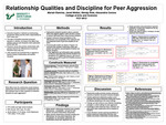 Relationship Qualities and Discipline for Peer Aggression by Mariah Ramirez, Jared Welker, Wendy M. Rote, and Alexandria Corona